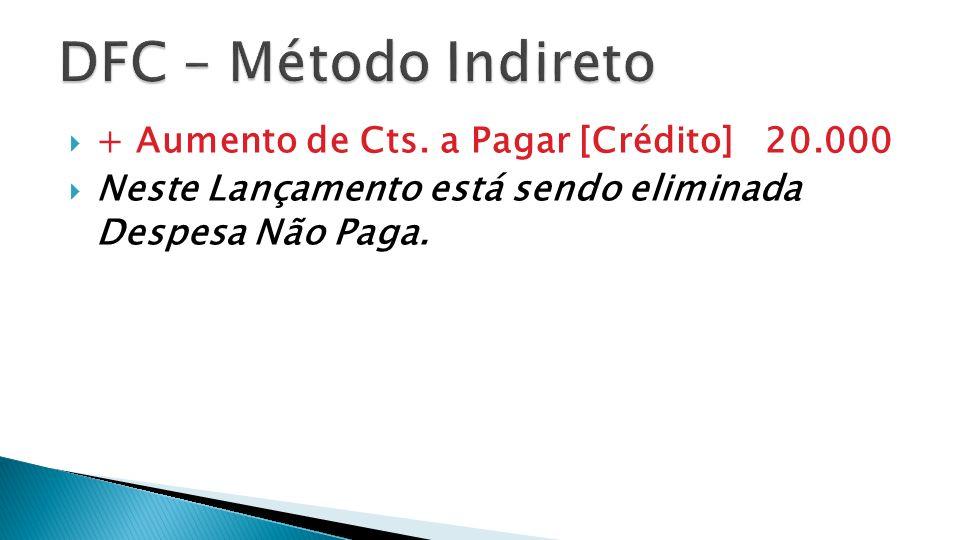 DFC – Método Indireto + Aumento de Cts. a Pagar [Crédito] 20.000